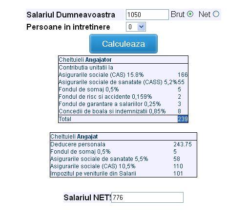 calculator salariu - salariu minim 1050 de la 1 iulie 2015