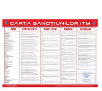 Carta Sanctiunilor ITM